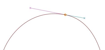 گره منحنی